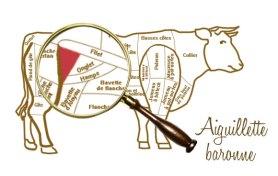 Aiguillette se trouve dans le cuisson arrière du Bœuf, à côté du rumsteck.